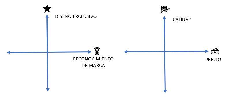 analisis interno 1